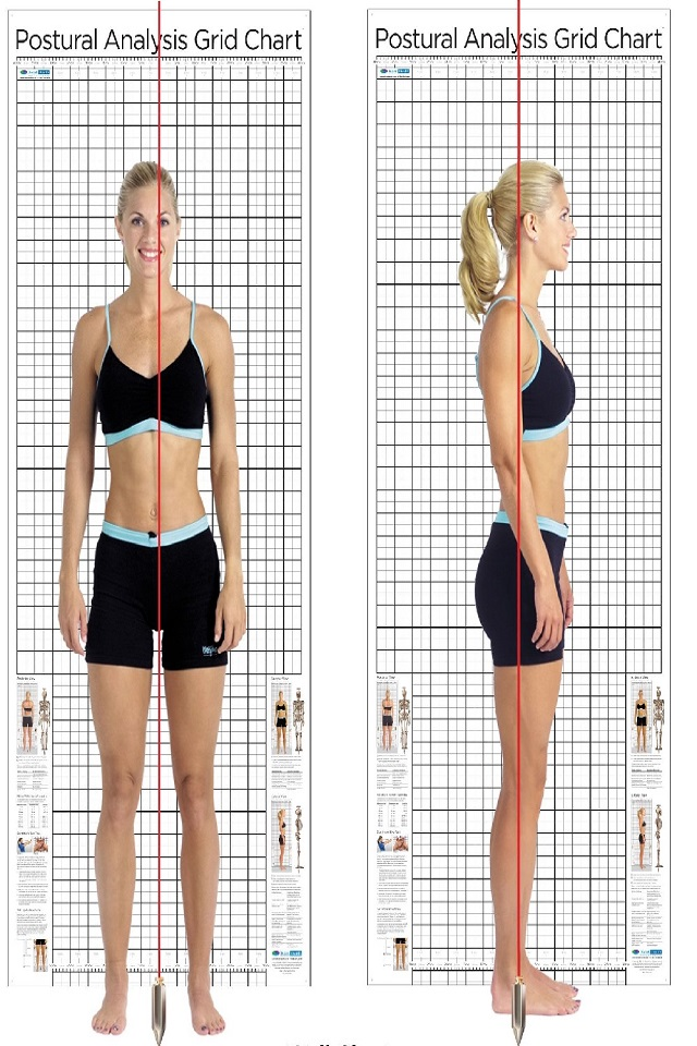 A+ Sports Therapy, Manchester, Posture Analysis Service